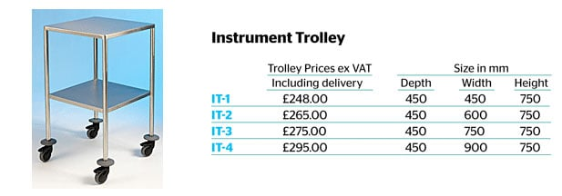 Healthcare-instrument-trolley-dressing-trolley-prices